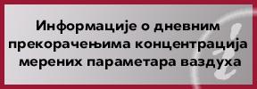 Информације о дневним прекорачењима концентрација мерених параметара ваздуха